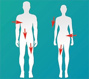 Körperfettmessung Hautfaltenmethode